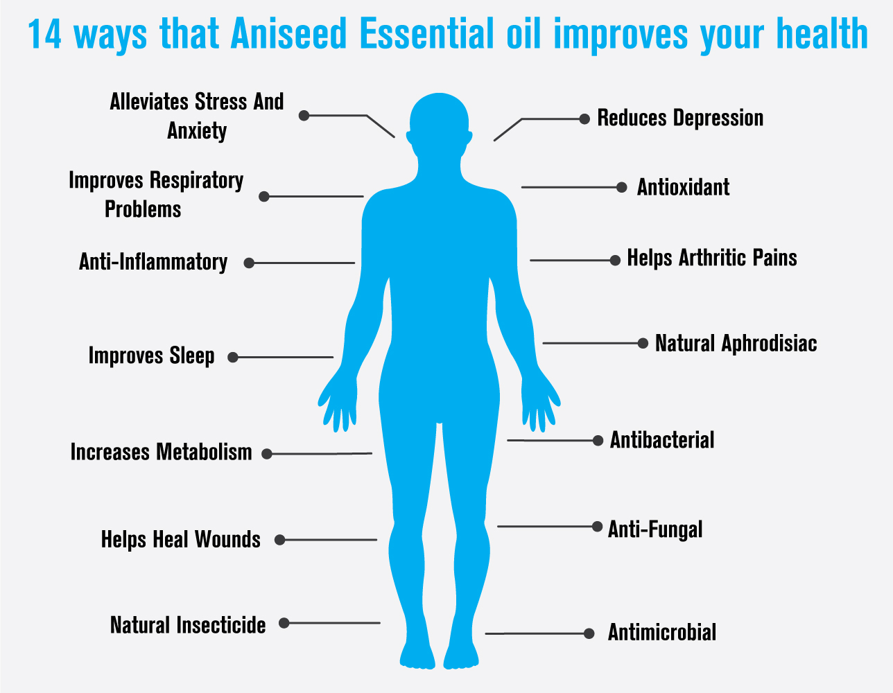 092517 Aniseed essential oil